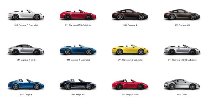 Porsche 911 Carrera Modellübersicht